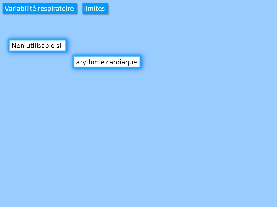 Variabilité respiratoire