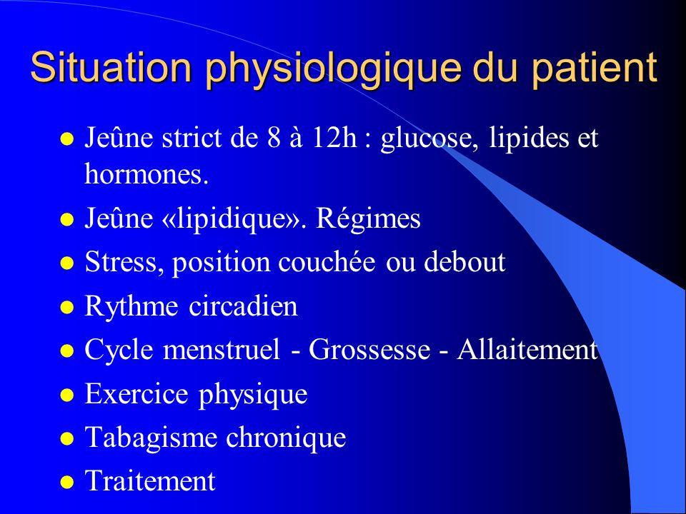 Situation physiologique du patient