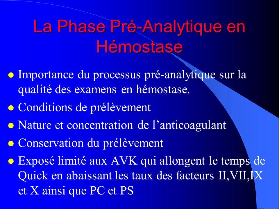 La Phase Pré-Analytique en Hémostase
