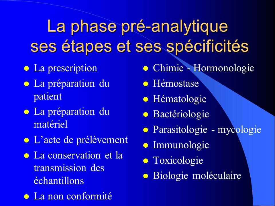 La phase pré-analytique ses étapes et ses spécificités