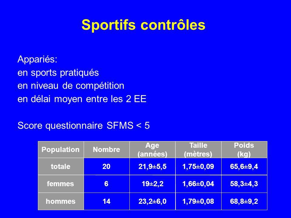 Sportifs contrôles Appariés: en sports pratiqués