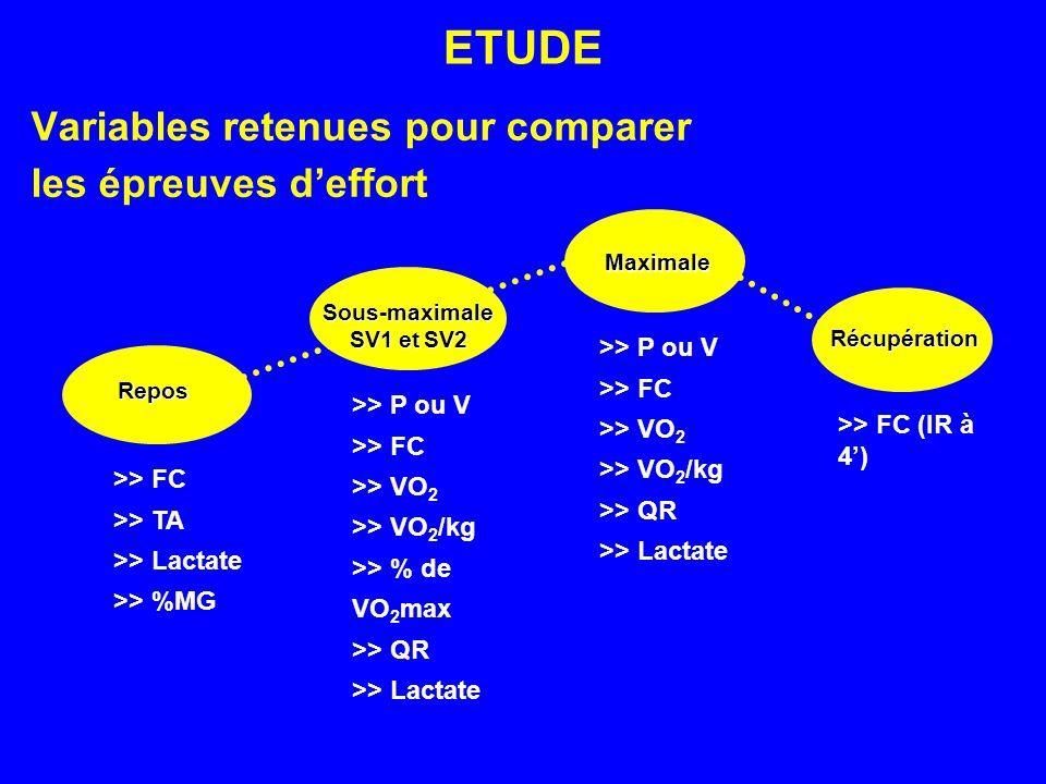 ETUDE Variables retenues pour comparer les épreuves d'effort
