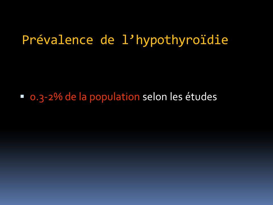 Prévalence de l'hypothyroïdie