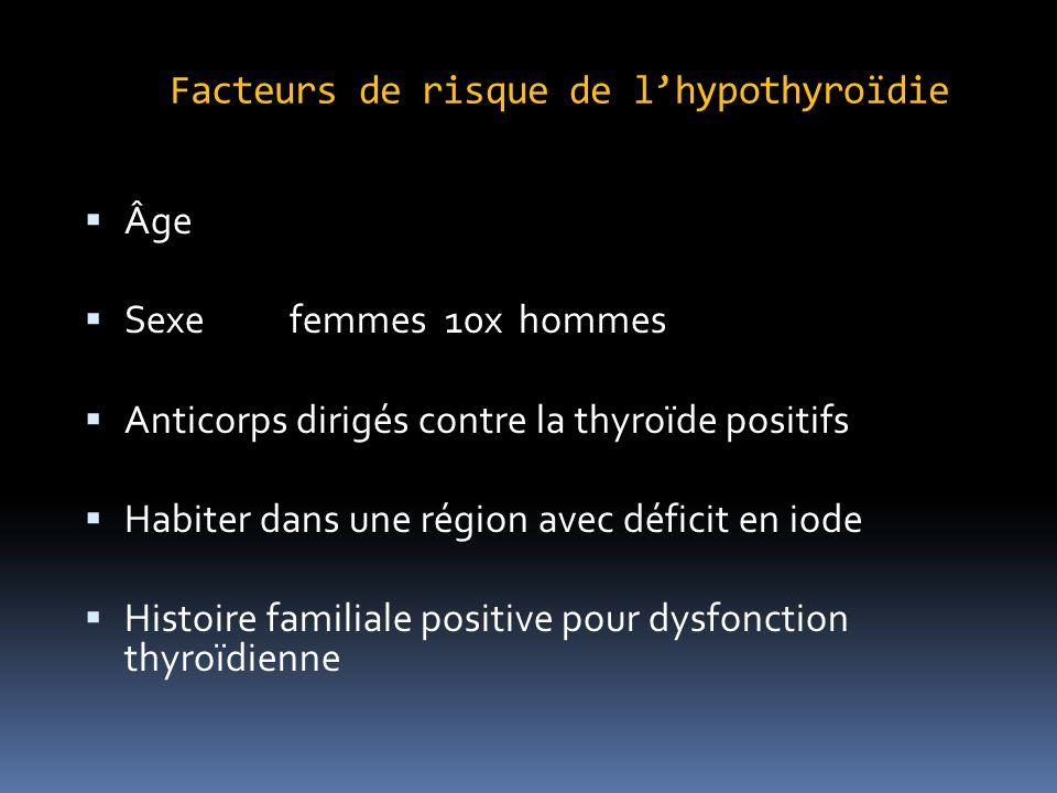 Facteurs de risque de l'hypothyroïdie