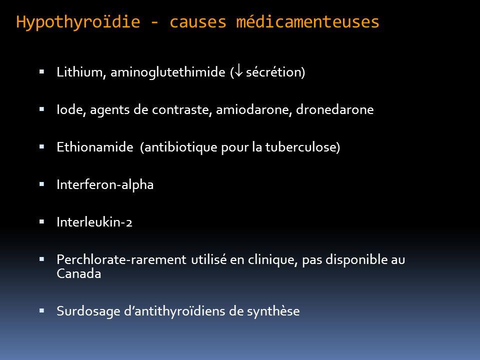 Hypothyroïdie - causes médicamenteuses