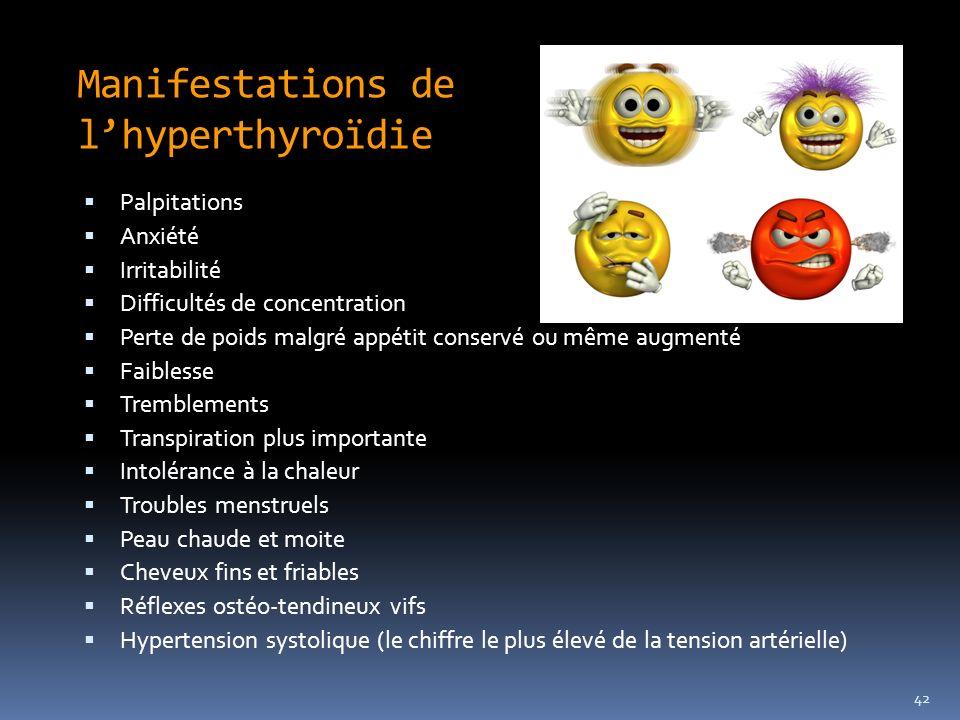 Manifestations de l'hyperthyroïdie