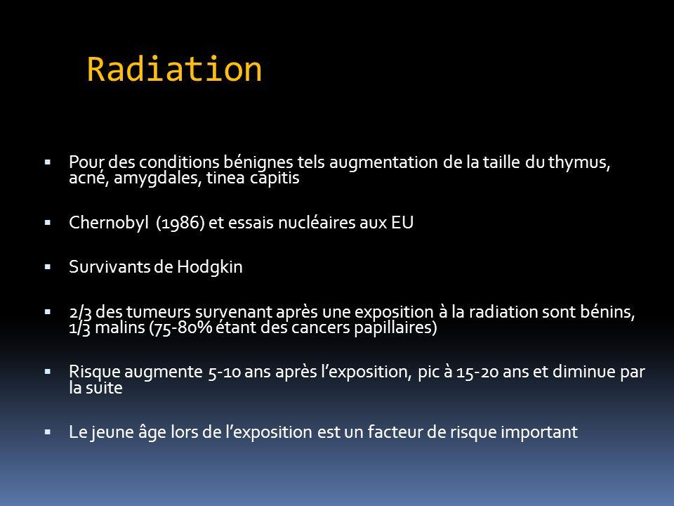 Radiation Pour des conditions bénignes tels augmentation de la taille du thymus, acné, amygdales, tinea capitis.