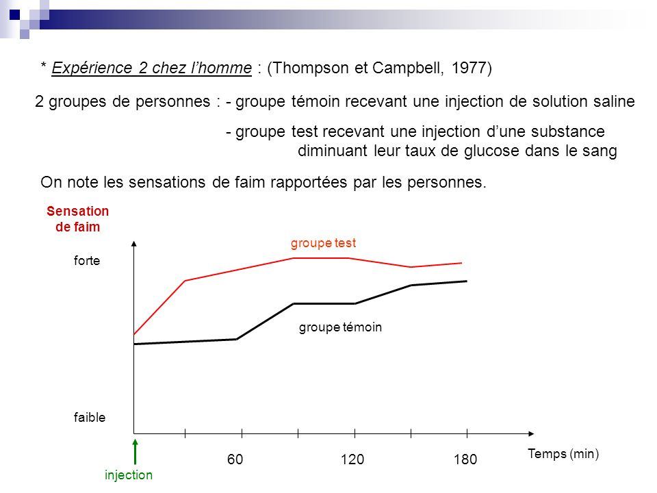 * Expérience 2 chez l'homme : (Thompson et Campbell, 1977)