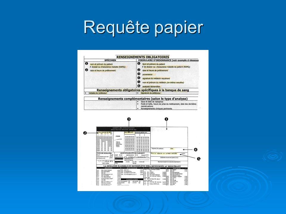 Requête papier