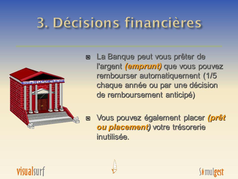 3. Décisions financières