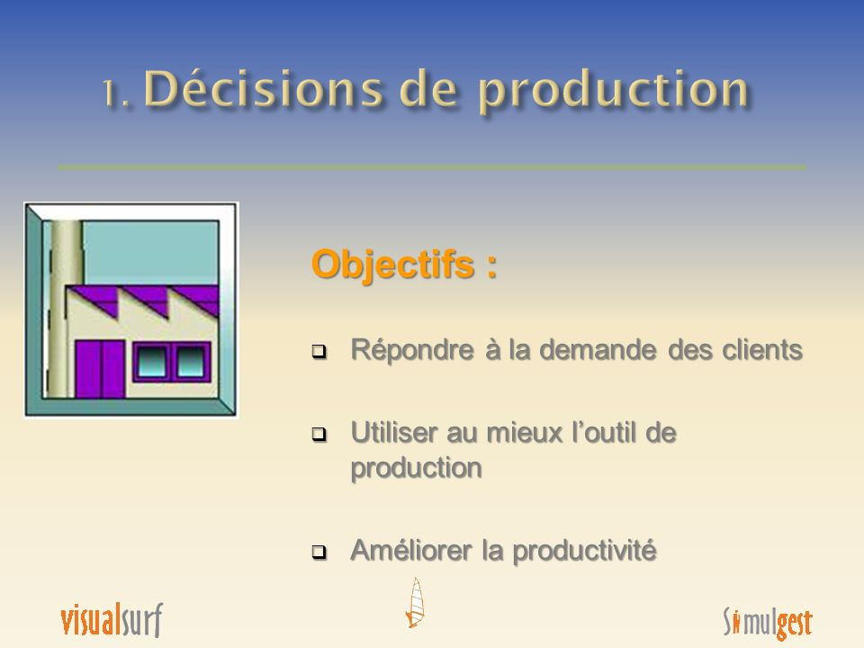 1. Décisions de production