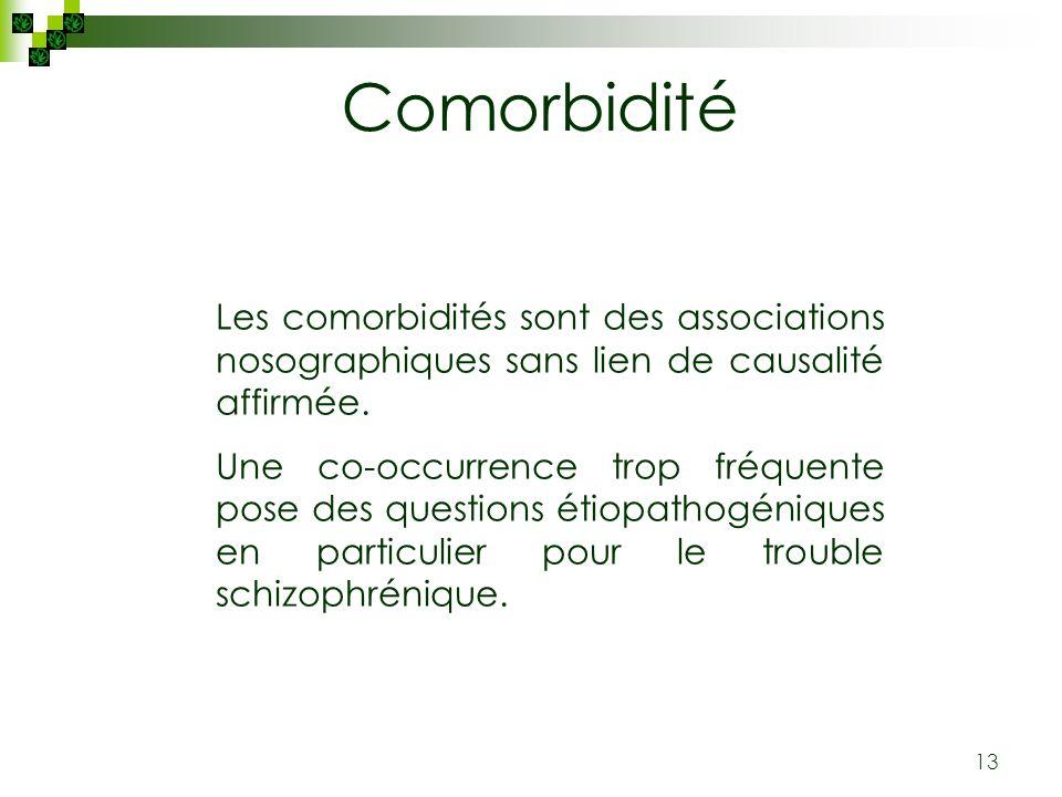 Comorbidité Les comorbidités sont des associations nosographiques sans lien de causalité affirmée.