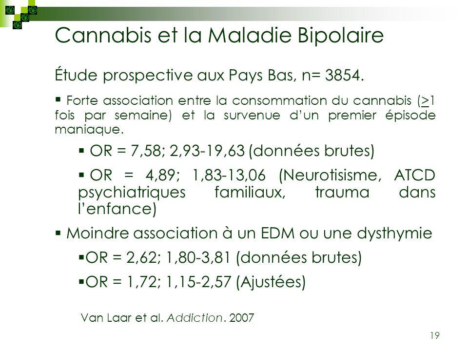 Cannabis et la Maladie Bipolaire