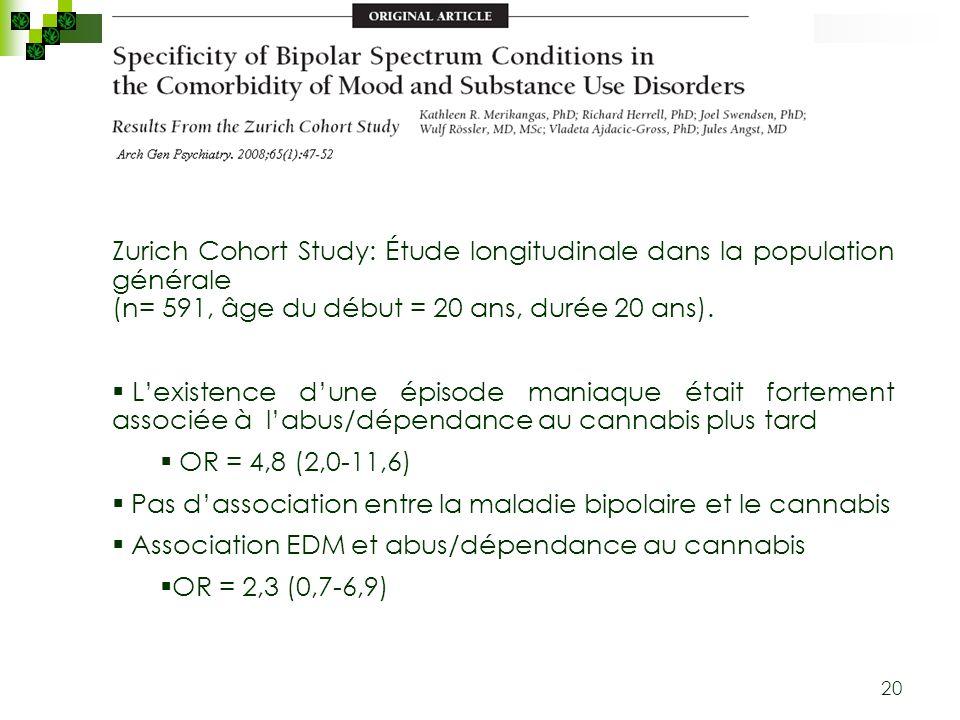 Zurich Cohort Study: Étude longitudinale dans la population générale