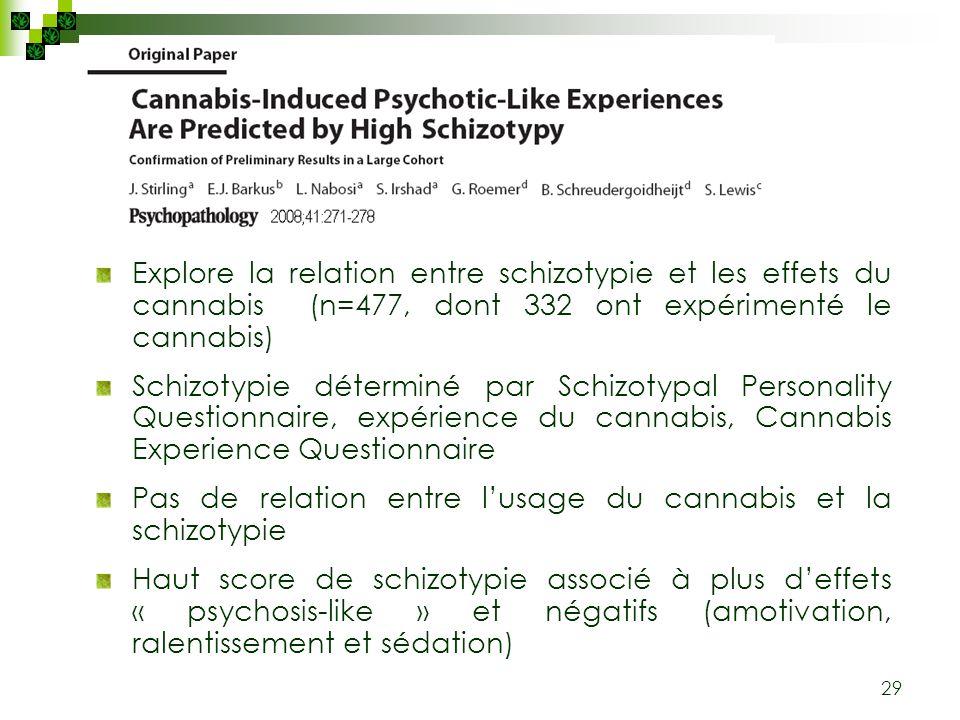 Explore la relation entre schizotypie et les effets du cannabis (n=477, dont 332 ont expérimenté le cannabis)