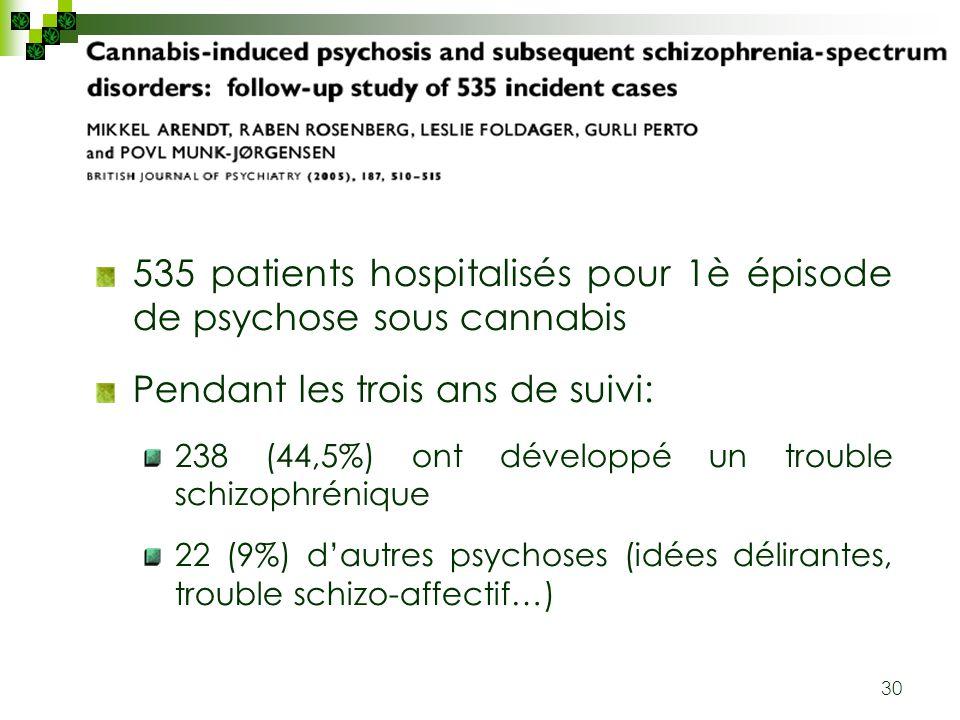 535 patients hospitalisés pour 1è épisode de psychose sous cannabis