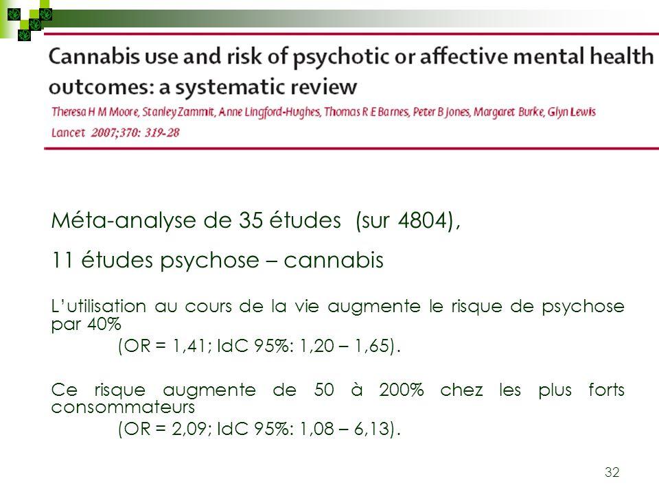 Méta-analyse de 35 études (sur 4804), 11 études psychose – cannabis