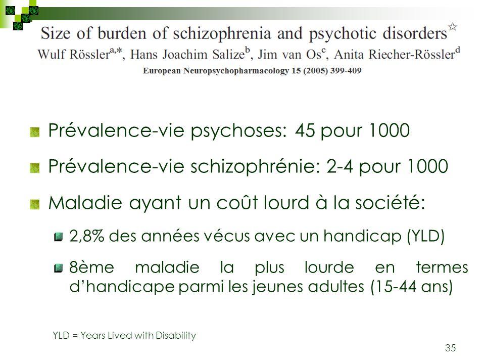 Prévalence-vie psychoses: 45 pour 1000
