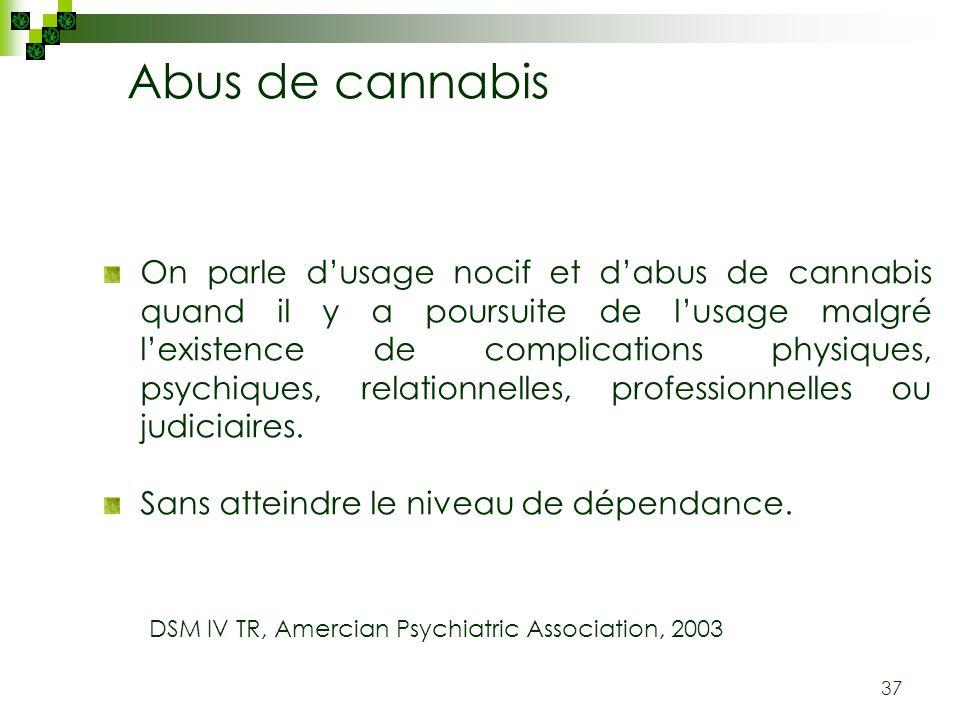Abus de cannabis