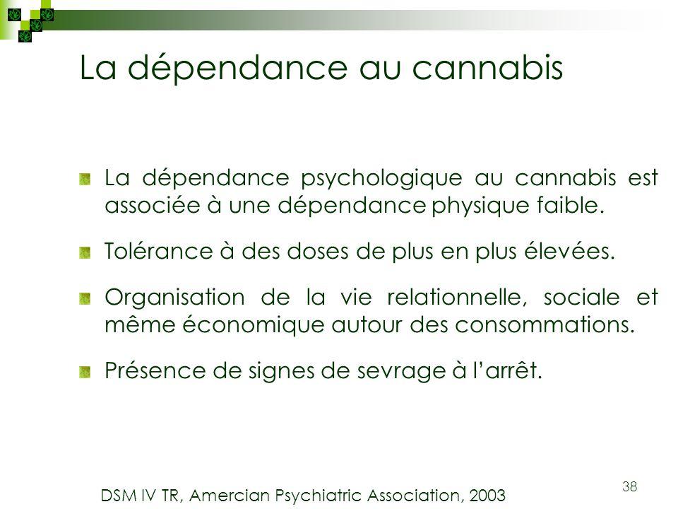 La dépendance au cannabis