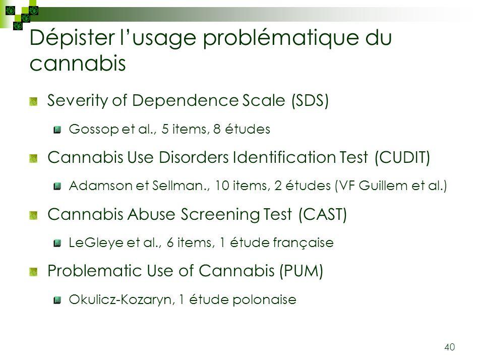 Dépister l'usage problématique du cannabis