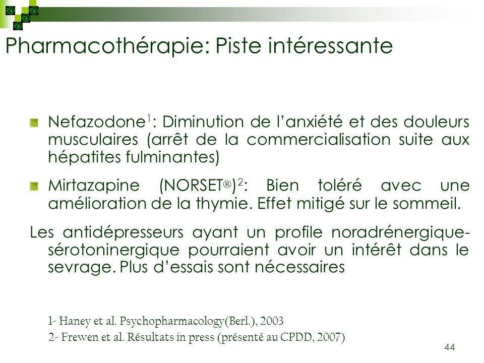 Pharmacothérapie: Piste intéressante