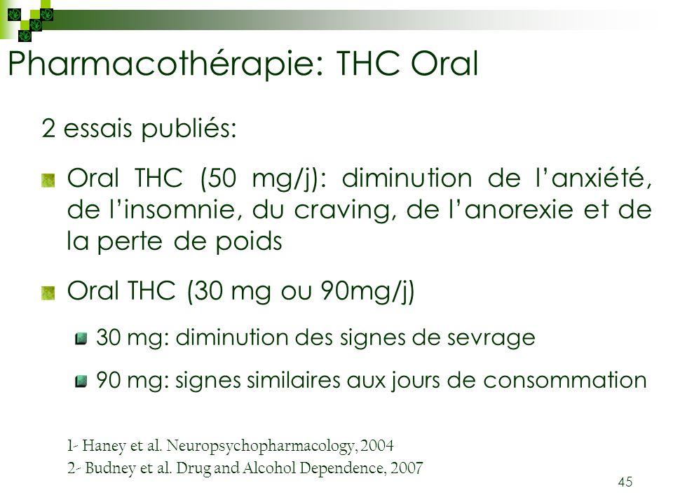 Pharmacothérapie: THC Oral