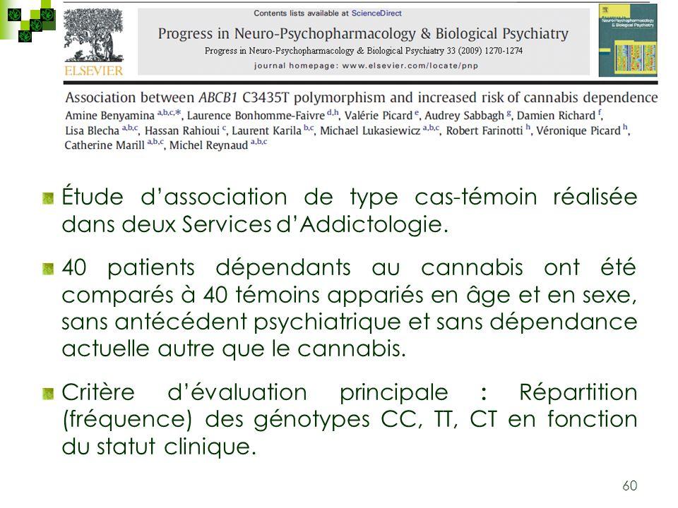 Étude d'association de type cas-témoin réalisée dans deux Services d'Addictologie.
