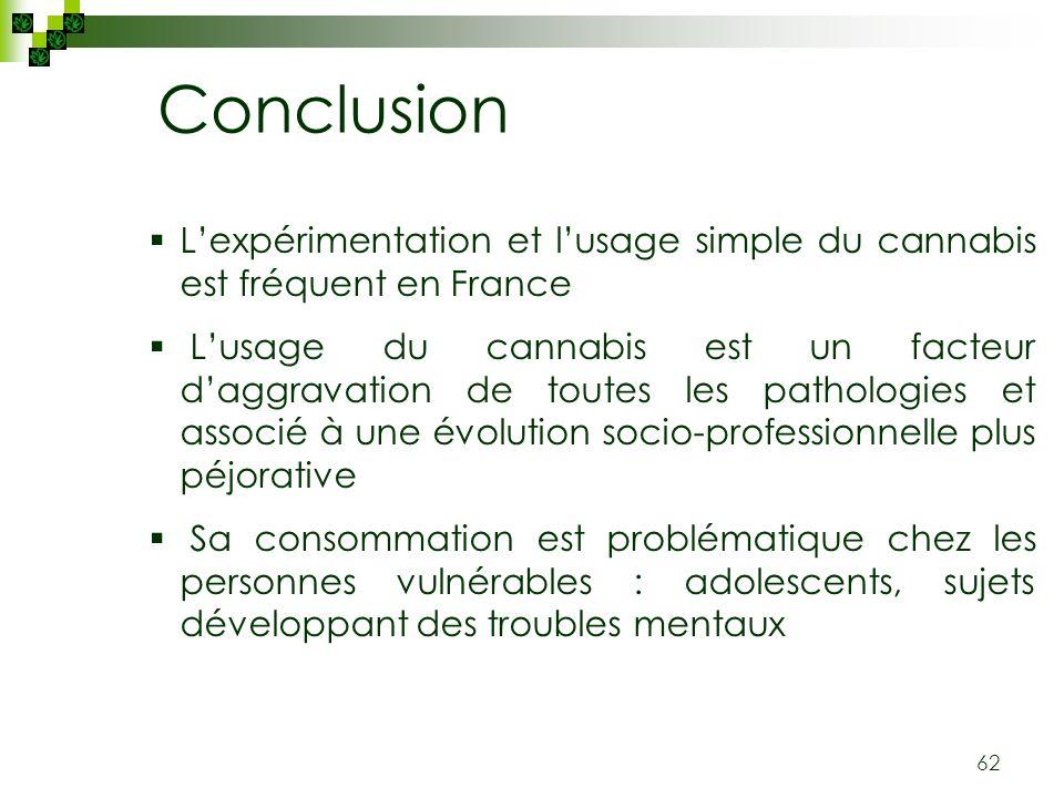Conclusion L'expérimentation et l'usage simple du cannabis est fréquent en France.