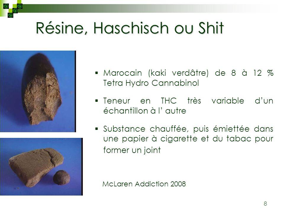 Résine, Haschisch ou Shit