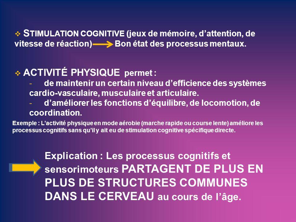 Stimulation cognitive (jeux de mémoire, d'attention, de vitesse de réaction) Bon état des processus mentaux.