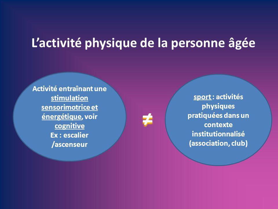 L'activité physique de la personne âgée Ex : escalier /ascenseur