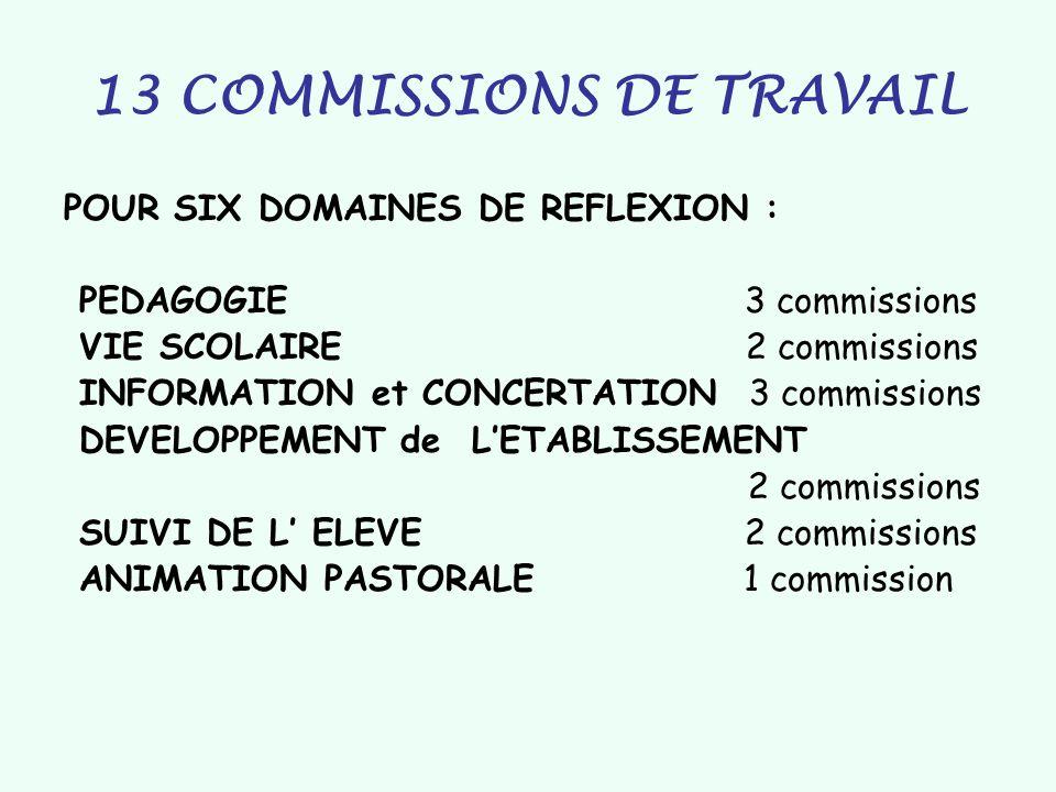 13 COMMISSIONS DE TRAVAIL