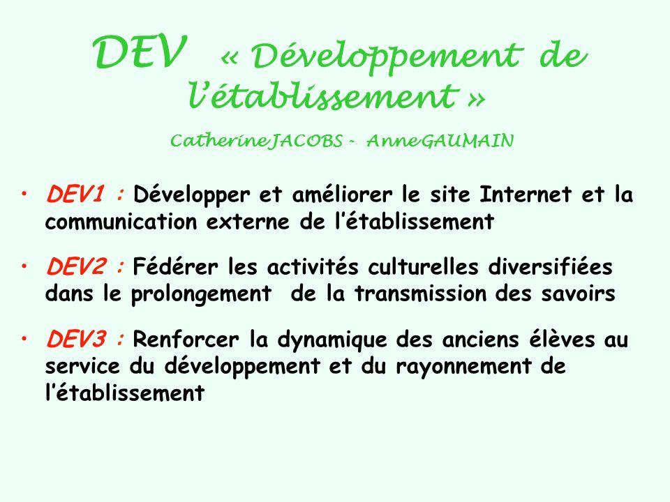DEV « Développement de l'établissement » Catherine JACOBS - Anne GAUMAIN