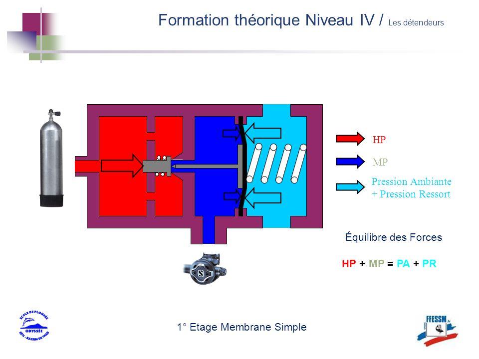 1° Etage Membrane Simple