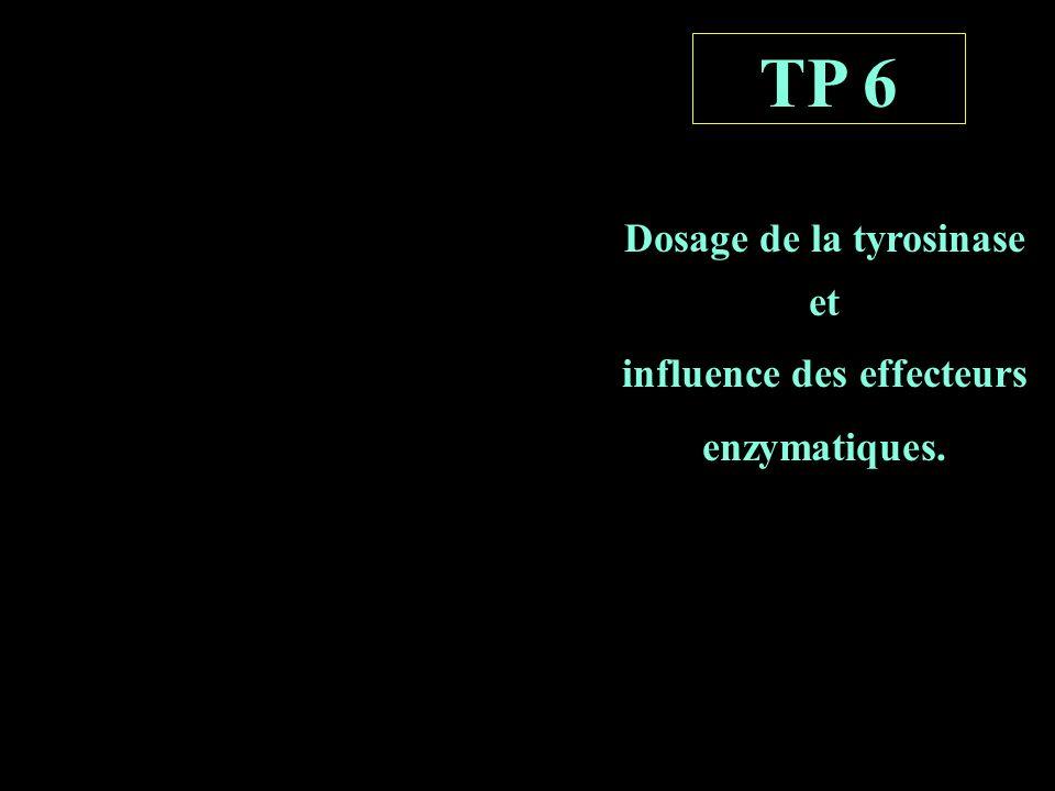 Dosage de la tyrosinase et influence des effecteurs