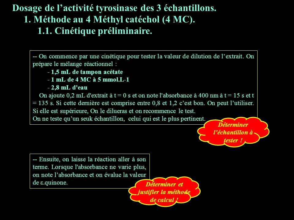 3.1.1 cin prélim Dosage de l'activité tyrosinase des 3 échantillons.