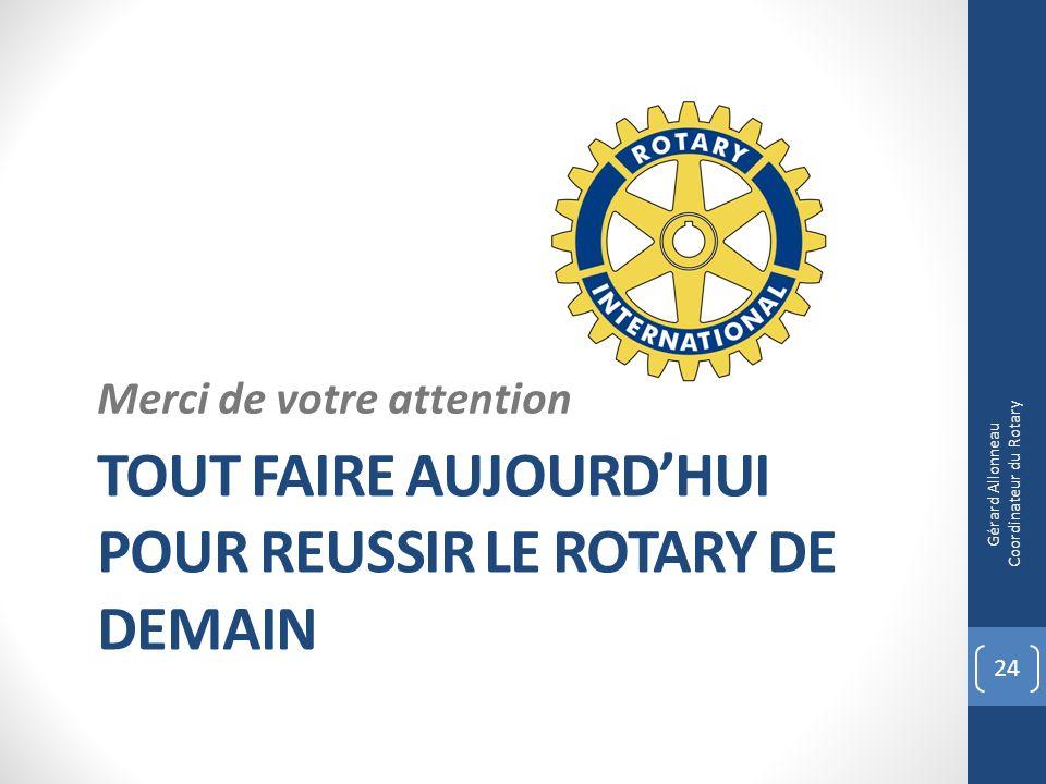 TOUT FAIRE AUJOURD'HUI POUR REUSSIR LE ROTARY DE DEMAIN