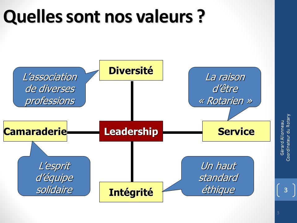 Quelles sont nos valeurs