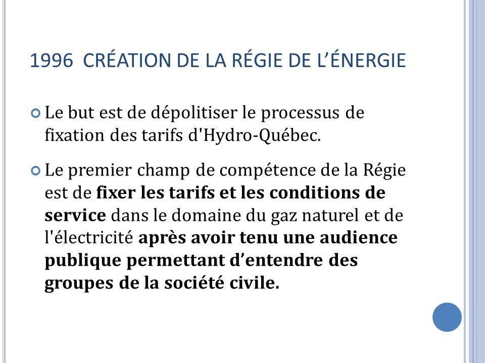 1996 CRÉATION DE LA RÉGIE DE L'ÉNERGIE