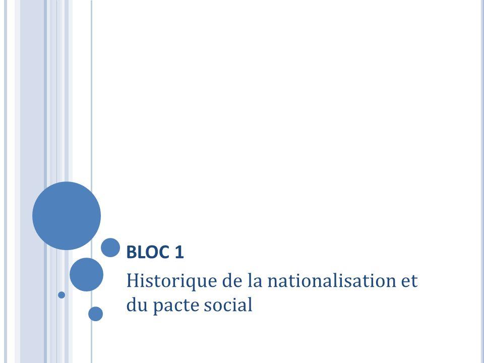 Historique de la nationalisation et du pacte social