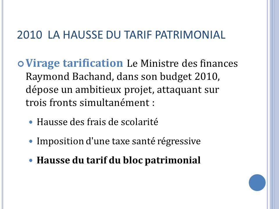 2010 LA HAUSSE DU TARIF PATRIMONIAL