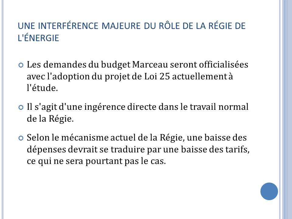 UNE INTERFÉRENCE MAJEURE DU RÔLE DE LA RÉGIE DE L ÉNERGIE