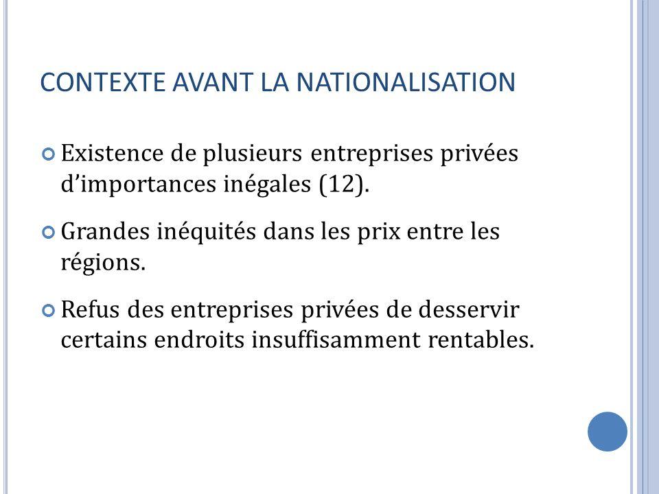 CONTEXTE AVANT LA NATIONALISATION