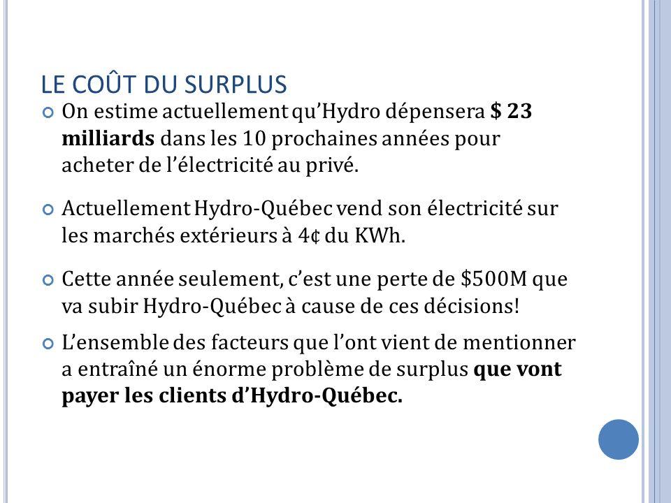 LE COÛT DU SURPLUS On estime actuellement qu'Hydro dépensera $ 23 milliards dans les 10 prochaines années pour acheter de l'électricité au privé.