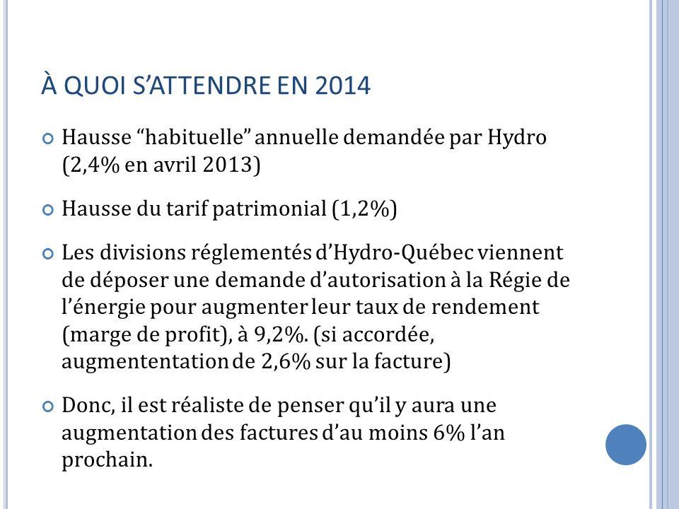 À QUOI S'ATTENDRE EN 2014 Hausse habituelle annuelle demandée par Hydro (2,4% en avril 2013) Hausse du tarif patrimonial (1,2%)