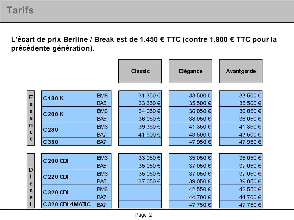 Tarifs L écart de prix Berline / Break est de 1.450 € TTC (contre 1.800 € TTC pour la précédente génération).