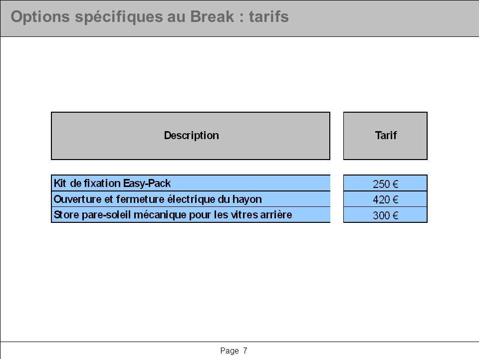 Options spécifiques au Break : tarifs