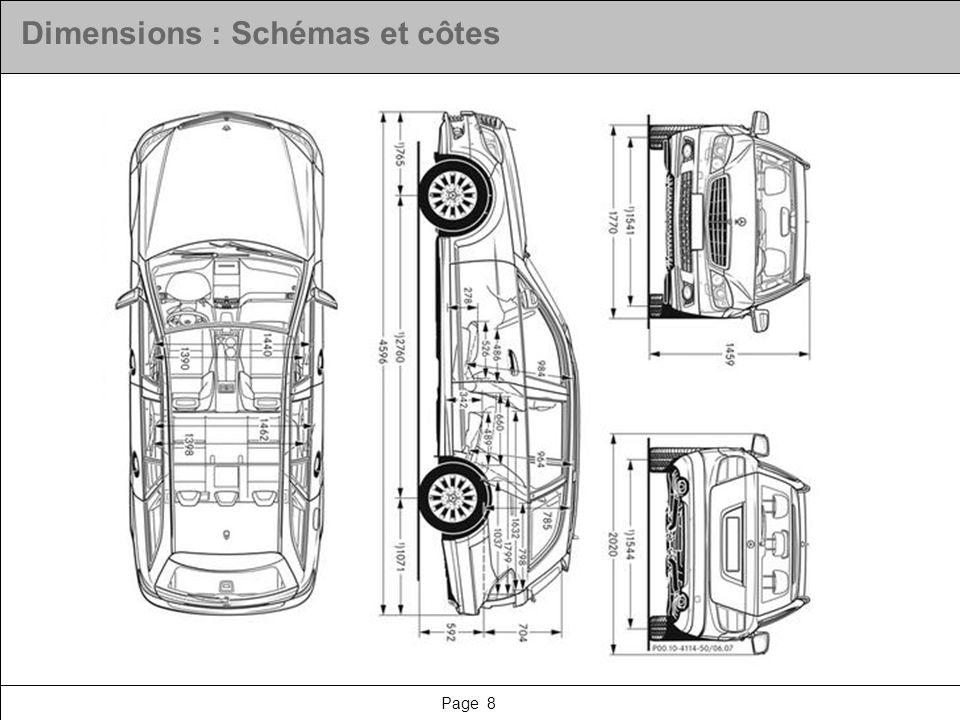 Dimensions : Schémas et côtes