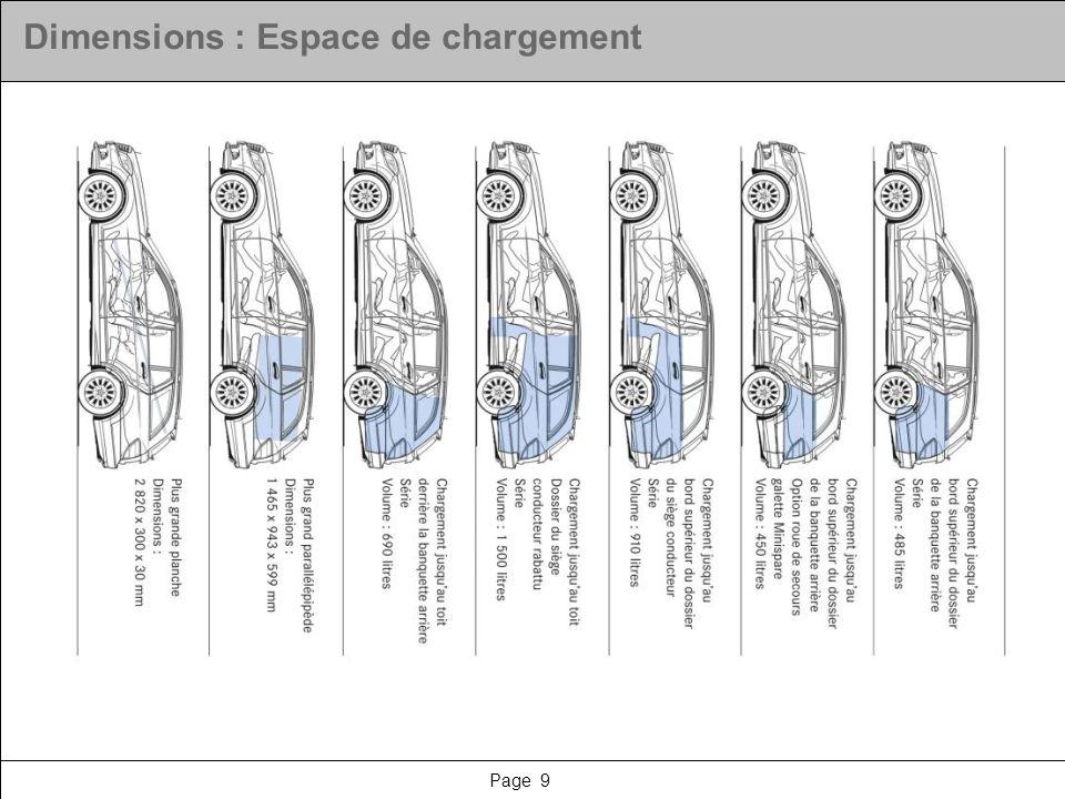 Dimensions : Espace de chargement